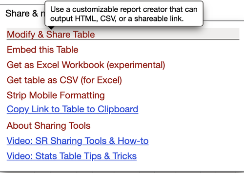 modify and share table