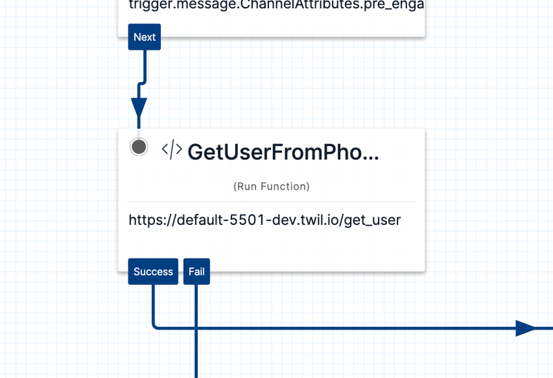A diagram of the workflow