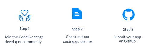 How to submit apps to CodeExchange