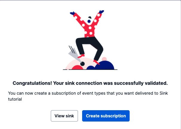 validated connection