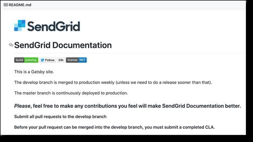 SendGrid README file