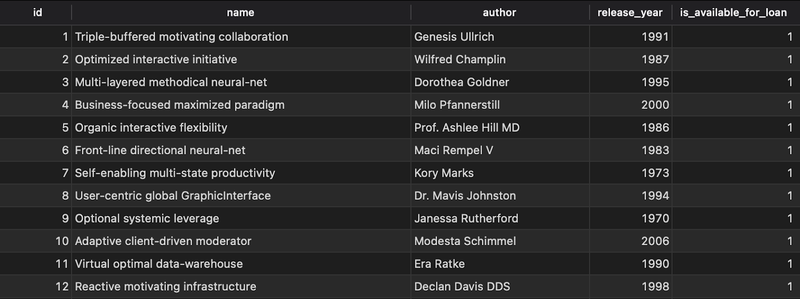 Sample listing of the book table