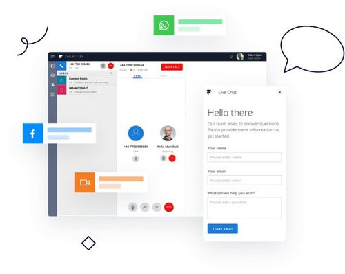 A representation of what Twilio Flex could look like, with incoming calls and messages.