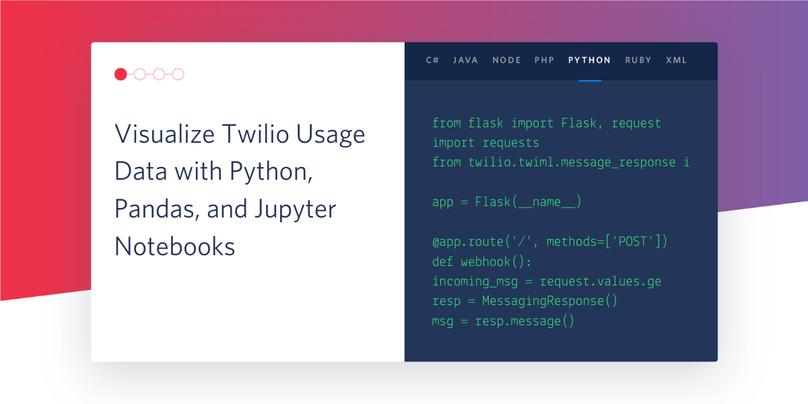Visualize Twilio Usage Data with Python, Pandas and Jupyter Notebooks