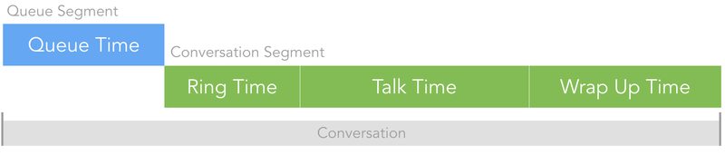 Conversation Structure.png