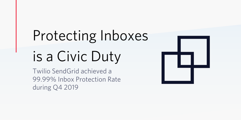 Inbox Protection Rate Q4 2019