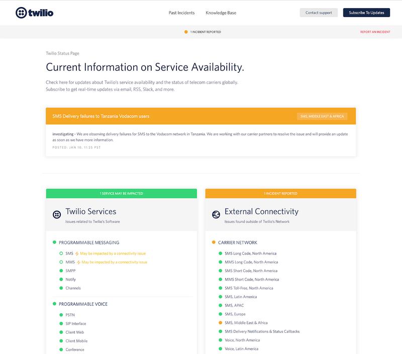 Twilio Status Page availability design