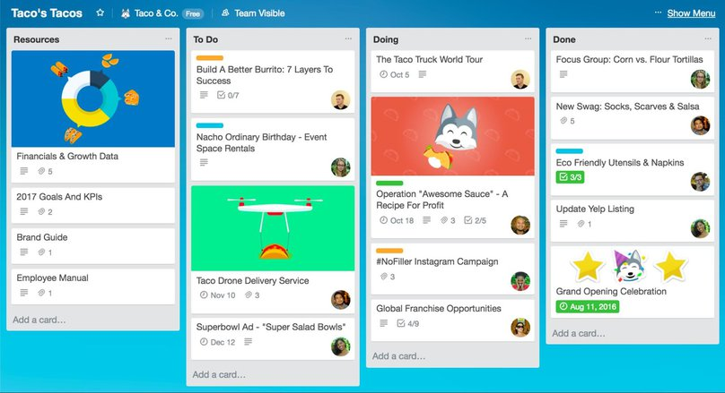 Getting Things Done In Trello With Python Flask And Twilio Sms