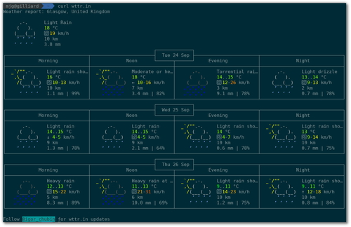 "Output of ""curl wttr.in"" - an ascii-art calendar styled weather forecast."