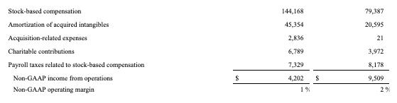 Earnings 7.png