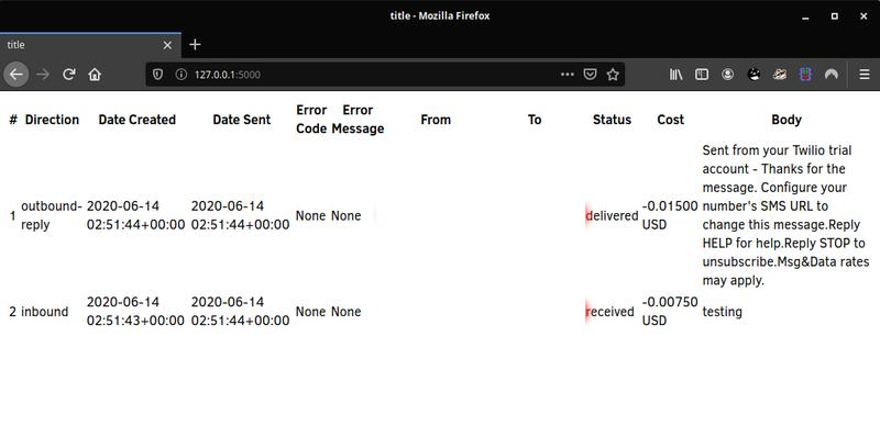 SMS Dashboard Screenshot