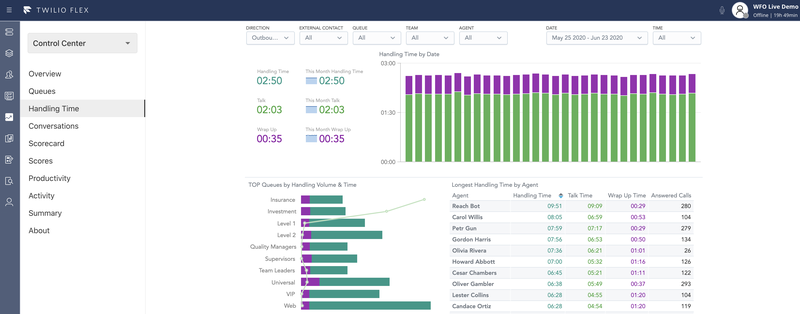 Flex Insights Dashboards