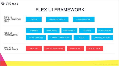 Flex UI Framework