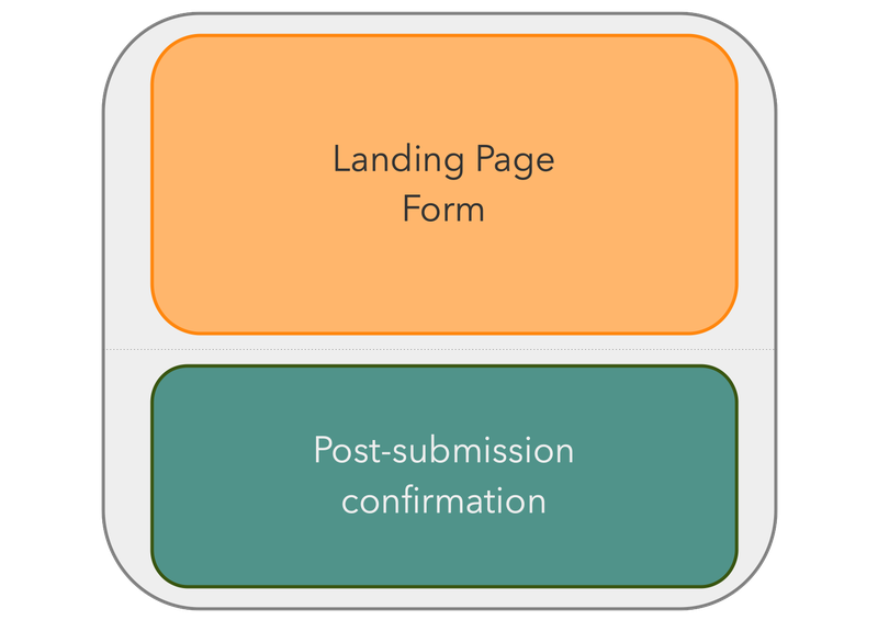 An overview of the home page