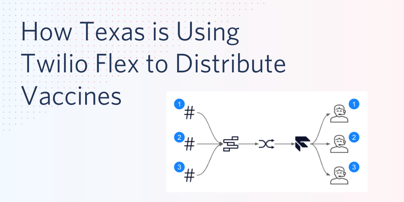 How Texas is Using Twilio Flex to Distribute Vaccines.png
