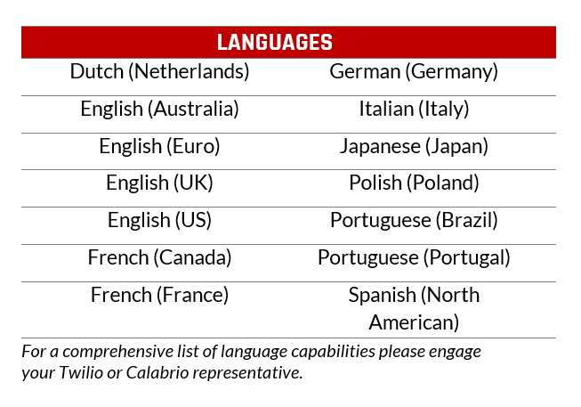 Calabrio language support table