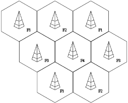 Cellular network diagram with cells