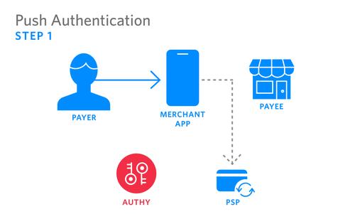 Push Authentication - 1.png