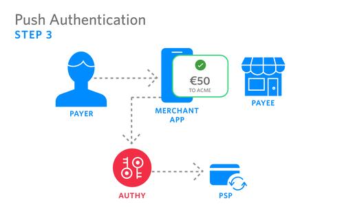 Push Authentication -3.png