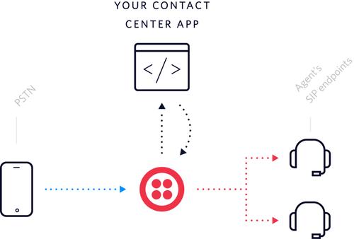 sip_contact_center