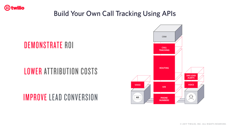 Call Tracking Building Blocks