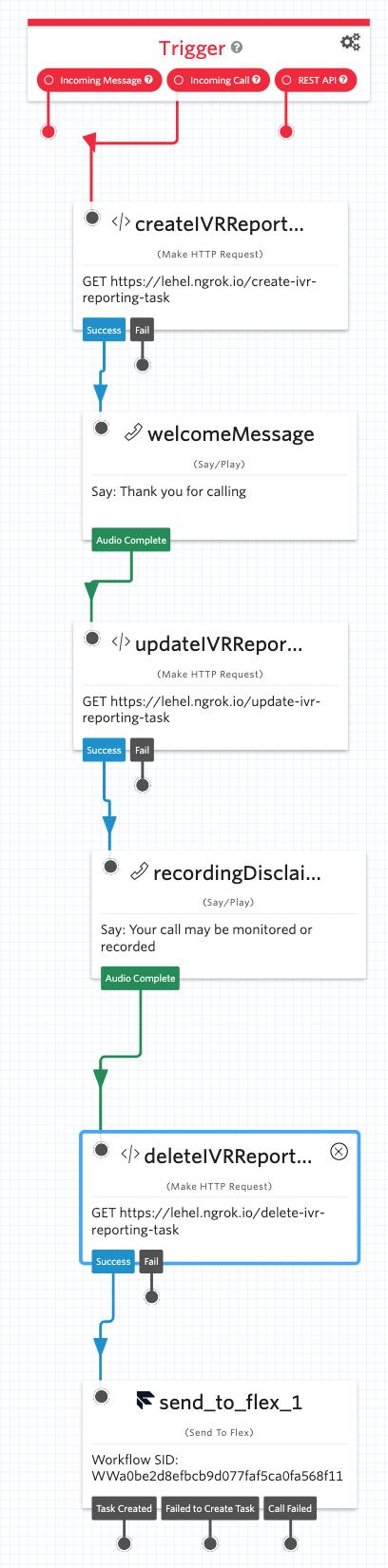 IVR Reporting Studio Flow