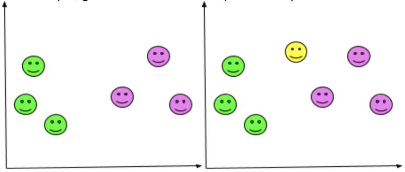 Random Forest graphs