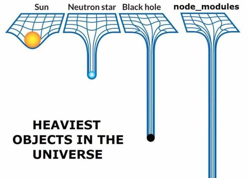 Humorous illustration of the mass of the node_modules directory