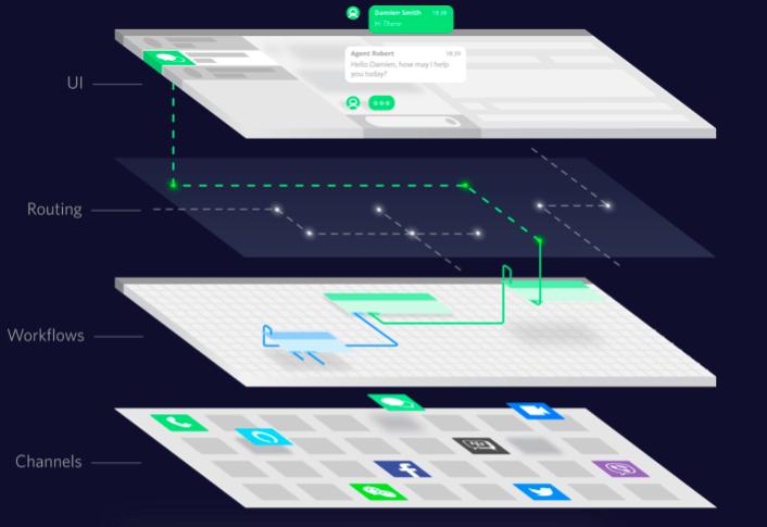 Unlocking the Secrets of Flex's Programmable UI