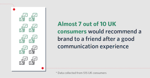 UK-brand-recommendations.png