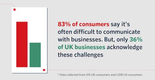 UK-communications-businesses.png