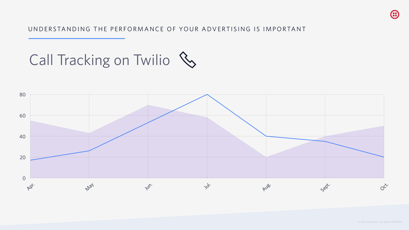 Understanding_the_performance_of_your_advertising_is_important.png