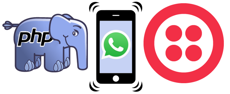 PHP Twilio WhatsApp