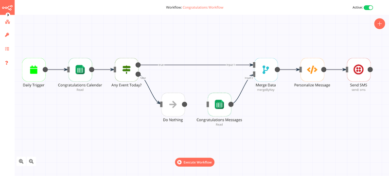 Screenshot showing the completed n8n workflow for this project