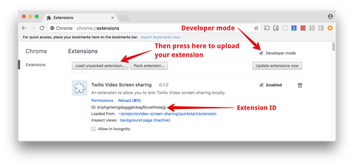 The Chrome extensions page. Make sure to check the 'Developer mode' check box, then use the 'load unpacked extension...' button to load in your extension. The extension ID is shown in the list of extensions.
