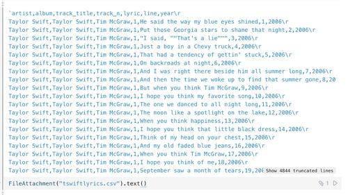 .text() see lyrics