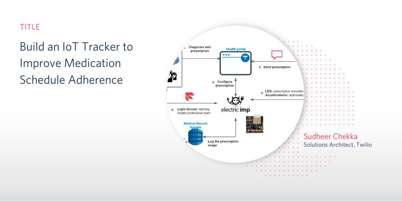 iot-medication-tracker-header
