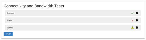 Image shows example results from the diagnostic test