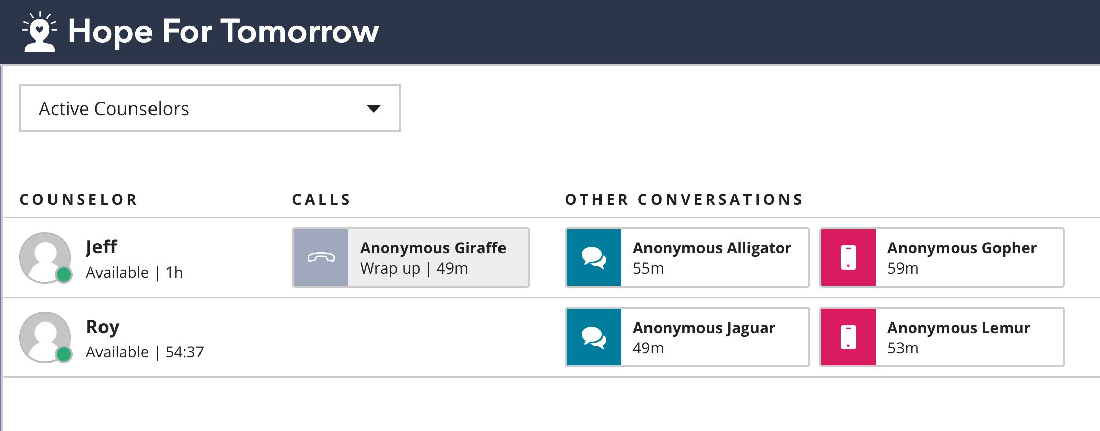 Anonymous communications with Twilio Flex