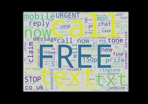 spam wordcloud