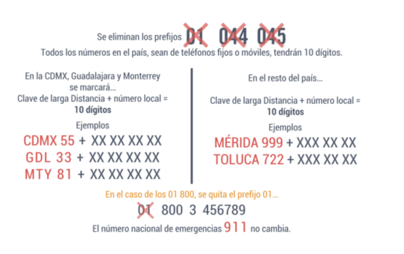 Changes when dialing numbers in Mexico.