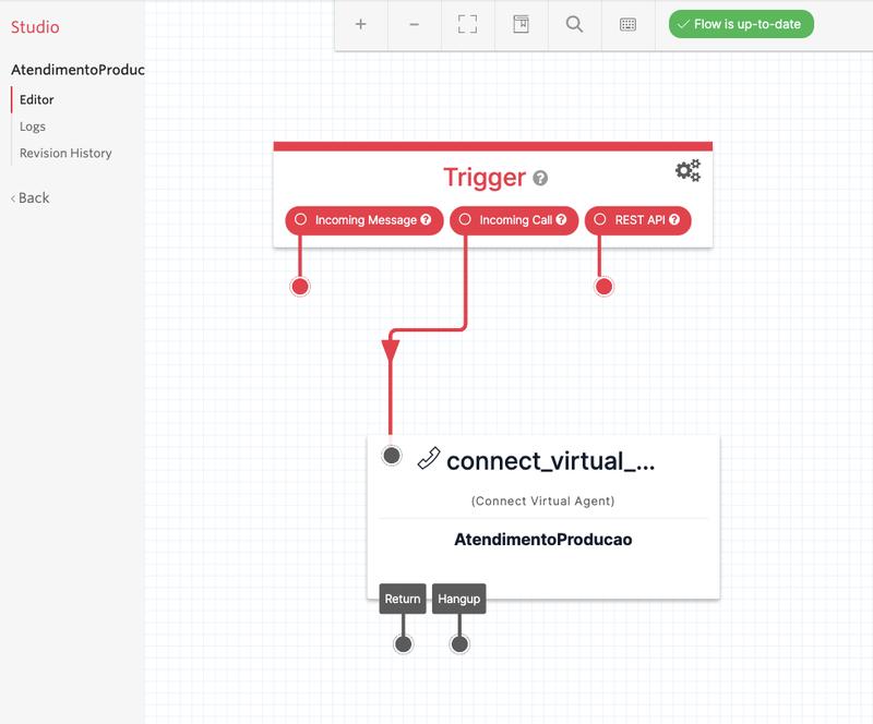 Tela do Twilio Studio exibindo a configuração padrão de conexão com o agente do DialogFlow
