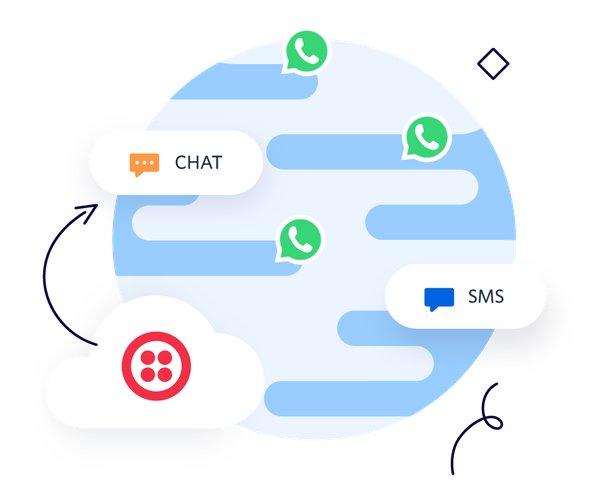 illo-whatsapp-future-proof.png