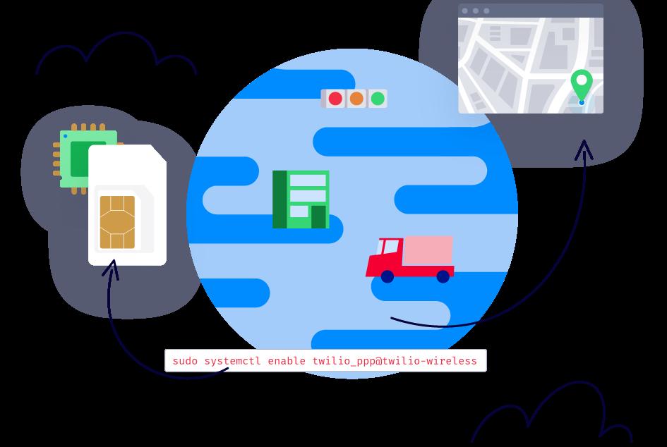 illo_platform_capabilities4.png