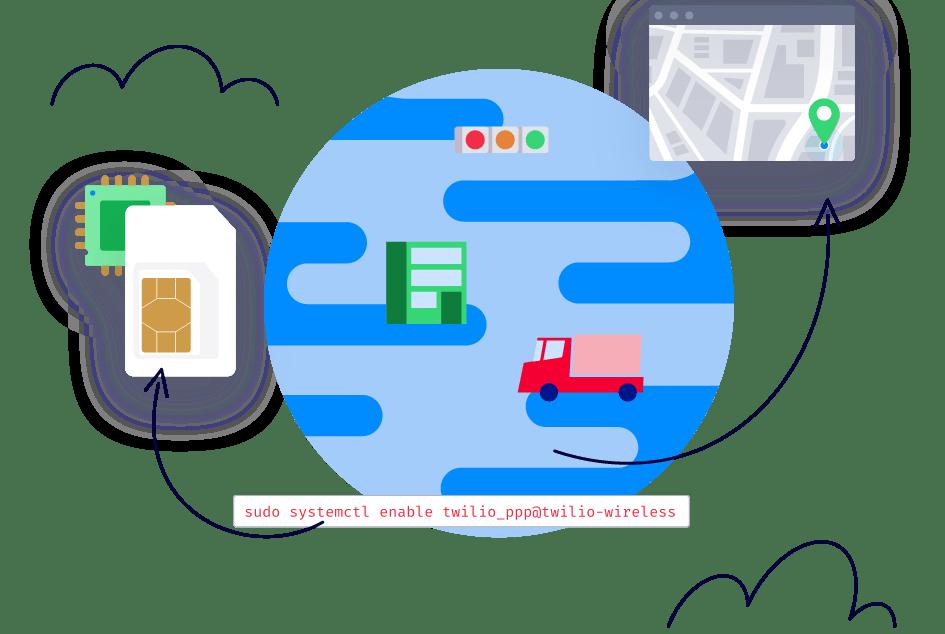 illo_platform_capabilities4.width-1200.png