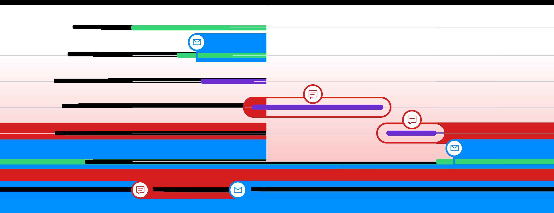 illo_sendgrid_process_chart