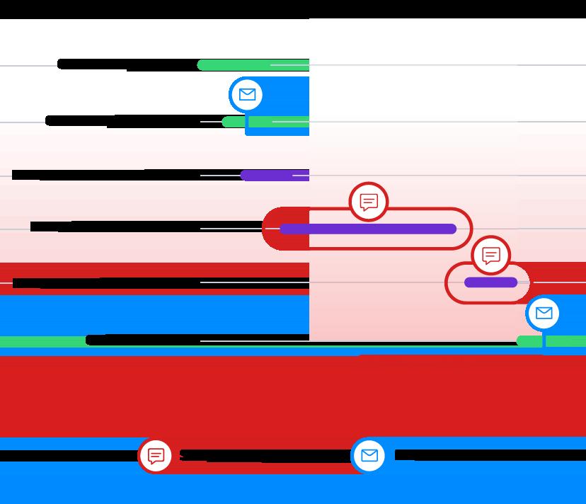 illo_sendgrid_process_chart_mobile