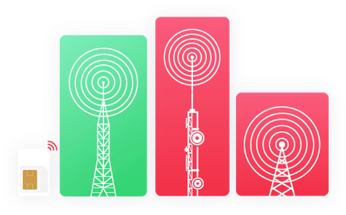 super-sim-signal
