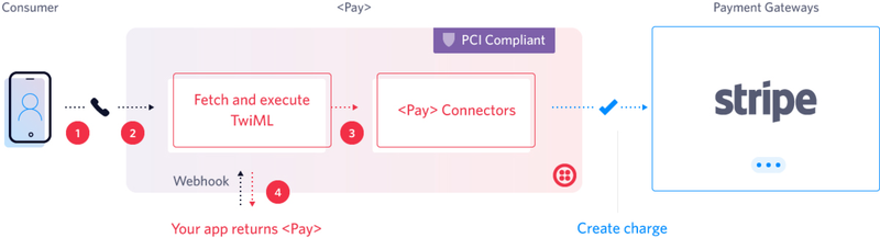 illustration-pay-diagram.png