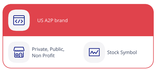 us-a2p-brand.png